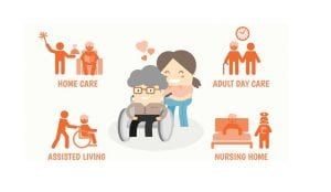 senior living options2